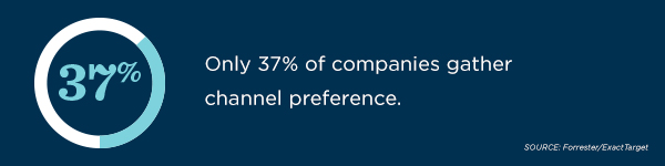 Only 37% of companies gather channel preference, according to Forrester/ExactTarget.