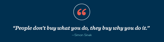 "Simon Sinek has observed, ""People don't buy what you do, they buy why you do it."""