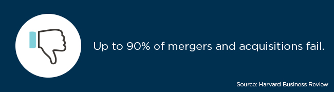 As noted by Harvard Business Review, up to 90% of mergers and acquisitions fail.