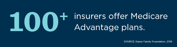 According to Kaiser Family Foundation, 100-plus insurers offer Medicare Advantage plans.