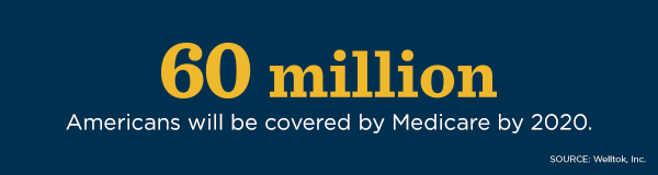 60 million Americans will be covered by Medicare by 2020, according to Welltok, Inc.