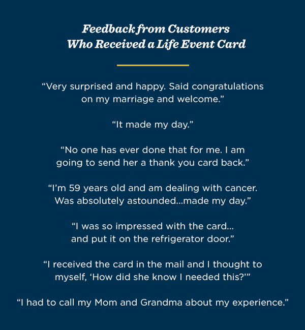The feedback from customers who received a Hallmark greeting card as part of a life event marketing campaign were overjoyed.
